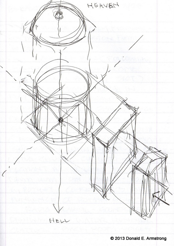 Fig. 3: The Pantheon (analytical sketch), Rome, Italy, 2002